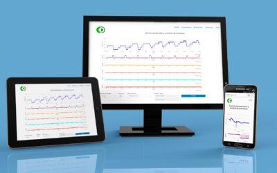 La importancia de la monitorización de diferentes parámetros relevantes en tiempo real