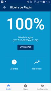 datawater