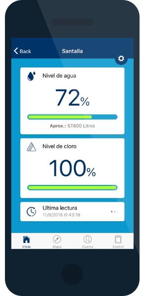 aplicacion de monitorizacion de agua